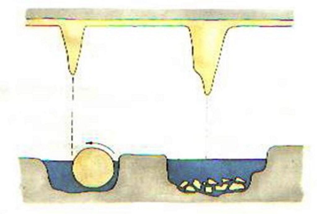 Figura 4 - Formazione di pisoliti in grotta.