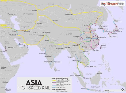 Potential high-speed eurasian rail lines