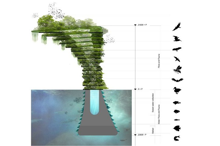 Waterstudio.nl Floating Sea Tree