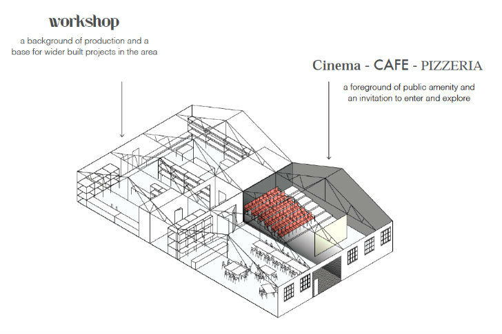 Sugarhouse Studios Pop Up Cinema & Workshop Encourages
