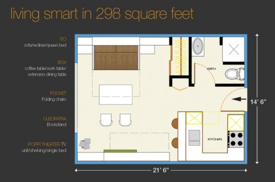 325 sq ft Micro Apartment Coming to Museum of the City of New York as Part of New Small Living