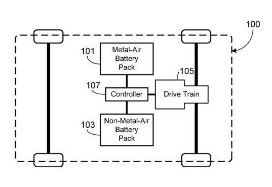 Diagram of the hybrid battery from Tesla's patent
