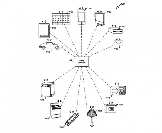 iHome: Apple Files Patent for Futuristic Home Automation