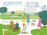 Community Spaces Infographic  Inhabitat  Green Design ...