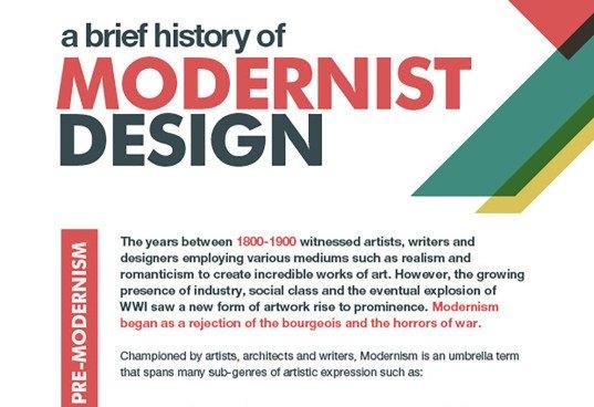 infographic, ARAM, reader submitted content, modernism, Modernist architecture, modernist art, history of modernism, modernist design