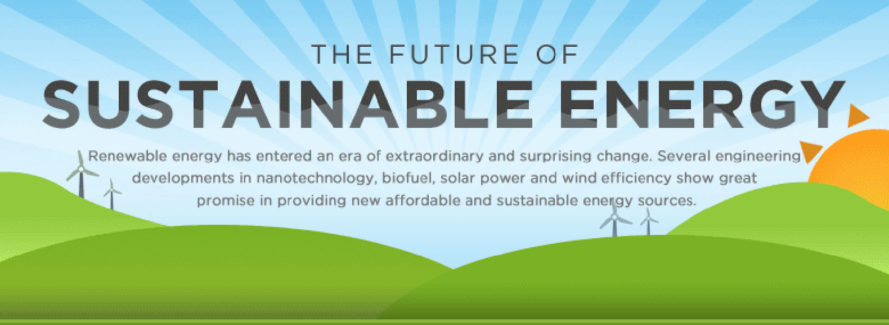 Infographic The Exciting Future Of Sustainability