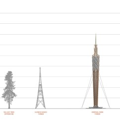 Top Of Foot Diagram Turntable Cartridge Wiring Soaring Timber Tower Could Clean Up Contaminated Water In Nyc's Central Park | Inhabitat - Green ...