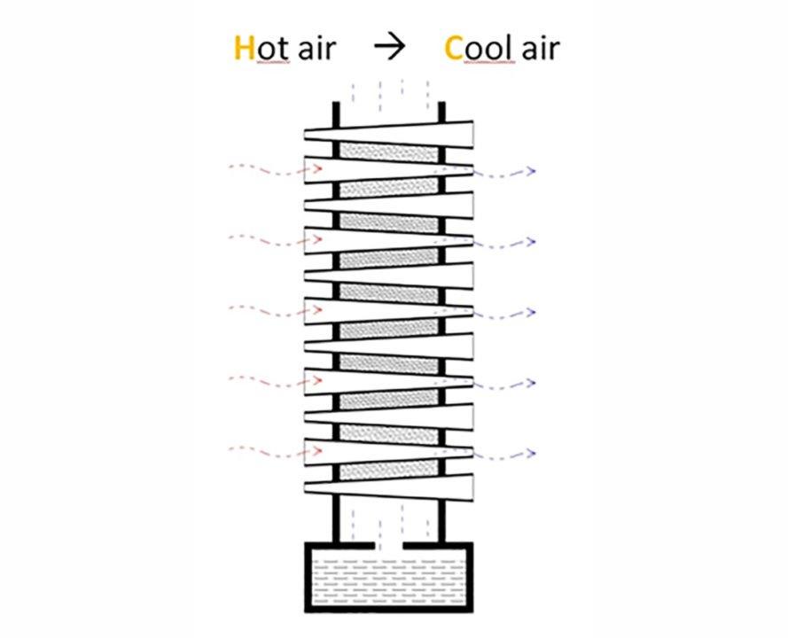 Brilliant zero-energy air conditioner in India is