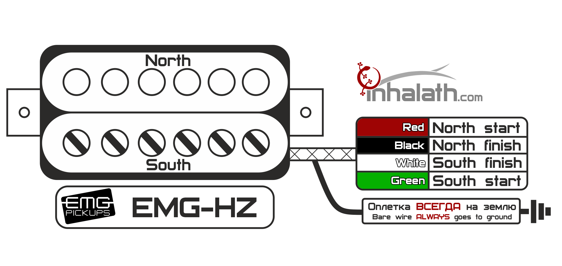hight resolution of emg hz color wiring diagram wiring diagrams the emg h4 wiring diagram