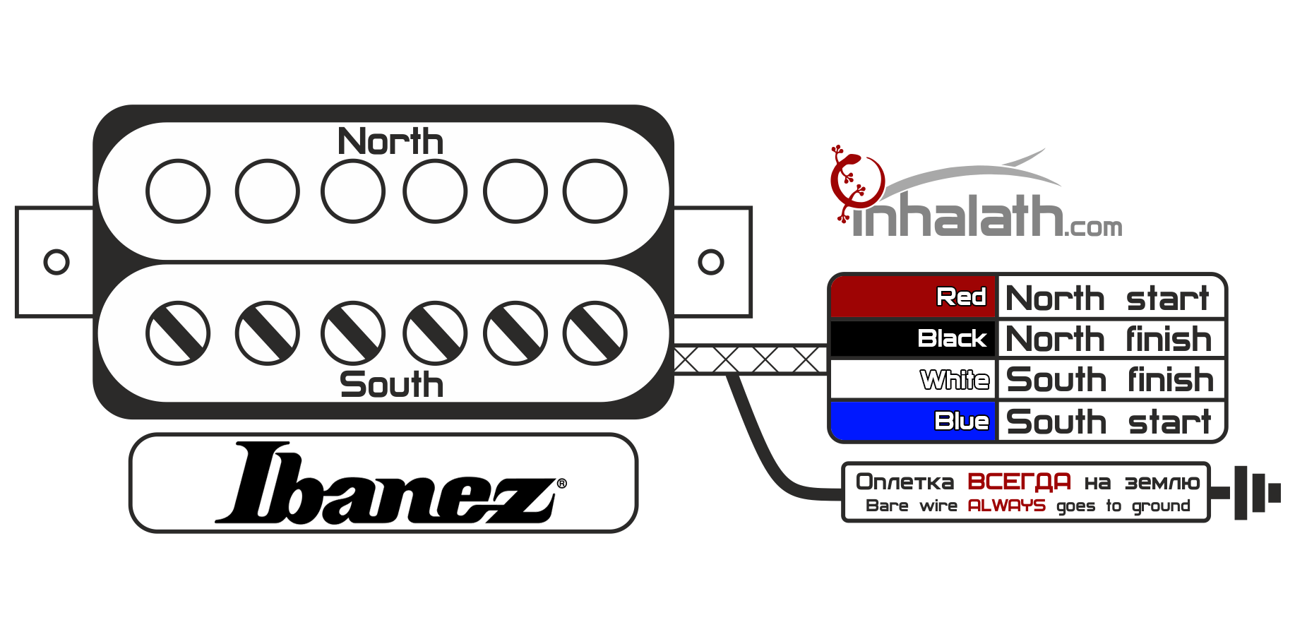 hight resolution of ibanez pickups wiring color code