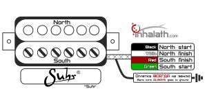 SUHR HSS PICKUPS WIRING DIAGRAM  Auto Electrical Wiring Diagram