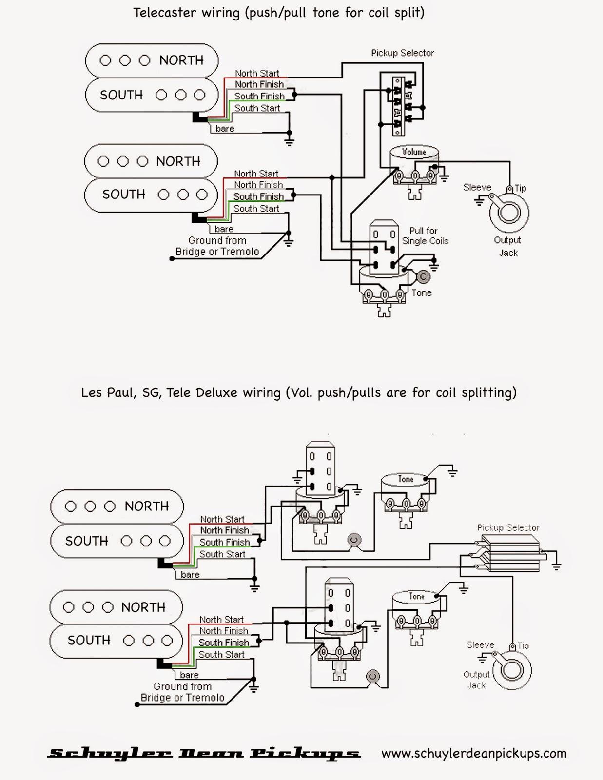 Цветовые схемы звукоснимателей — Inhalath
