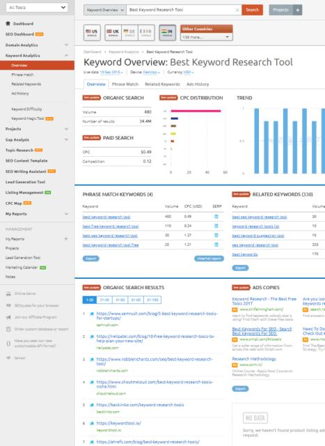 best keyword research tool, waytoidea