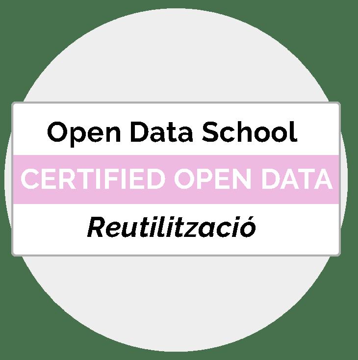 1.4. Reutilizació de dades obertes Image