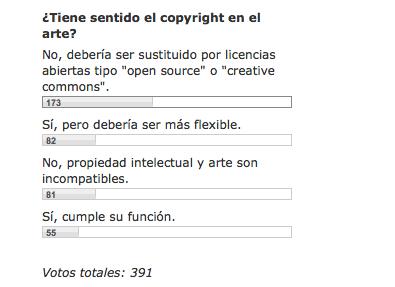 ¿Tiene sentido el copyright en el arte?