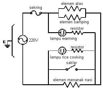 Rangkaian Elektronika pada Rice Cooker