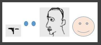 Digital drawings of faces