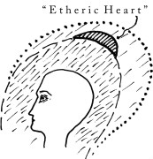 Etheric Heart