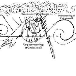 Consciousness and Civilization - Macrocosm and Microcosm Vol.1 by G.A. Bondarev