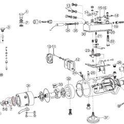 Pump Parts Diagram Lifan 110cc Wiring Delphi Injector Diagrams Imageresizertool Com