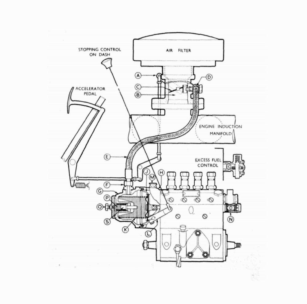 hight resolution of cav fuel injection pump