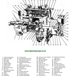 exploded diagrams diesel injection pumps lucas fuel injection pump parts lucas delphi dpc pumps [ 1482 x 1650 Pixel ]