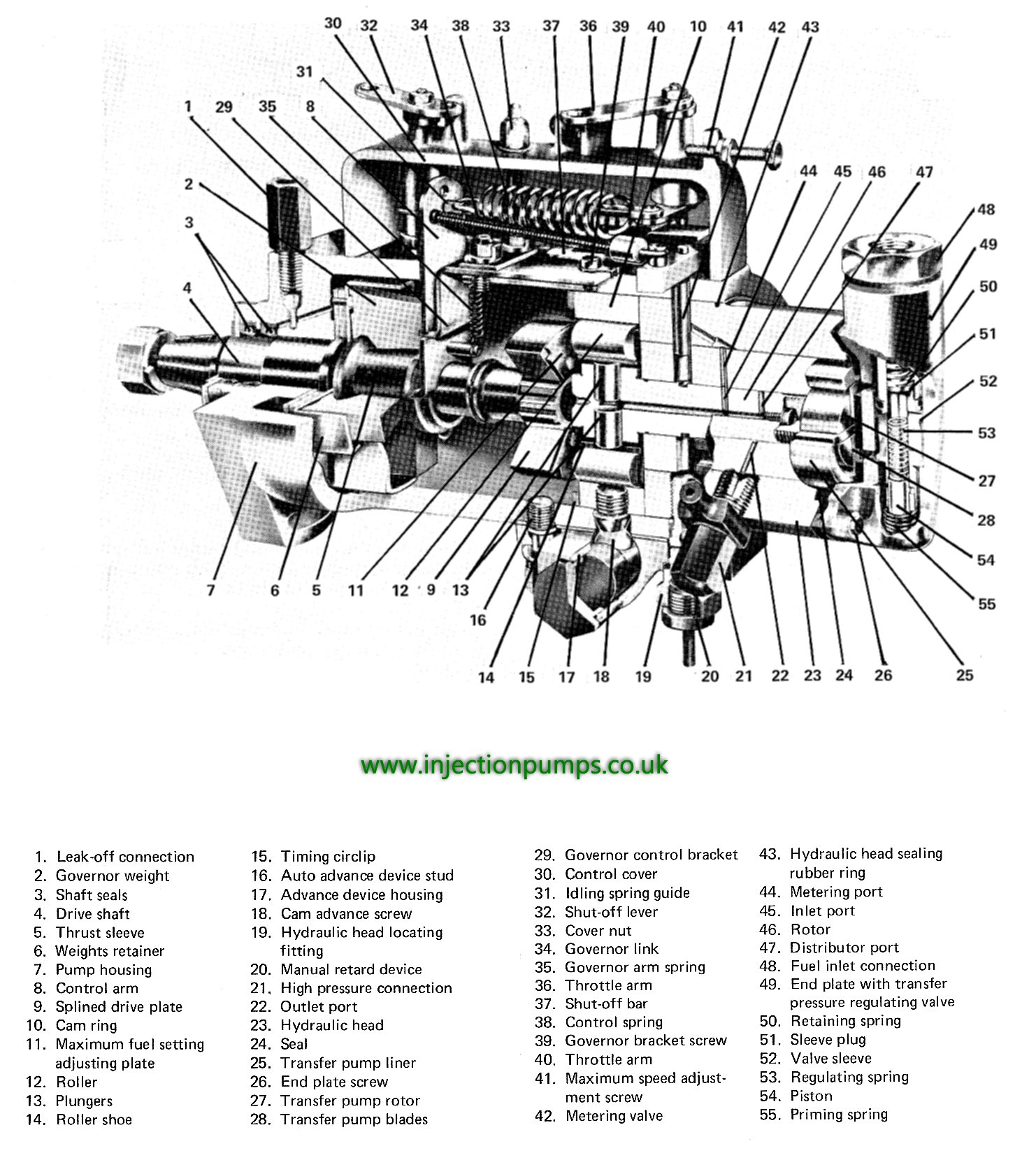 hight resolution of exploded diagrams diesel injection pumps lucas fuel injection pump parts lucas delphi dpc pumps