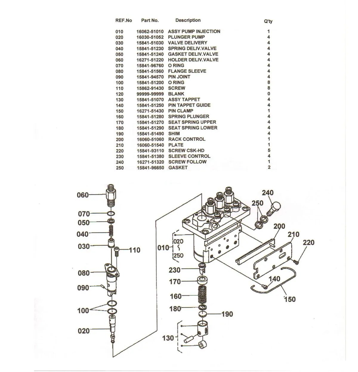 hight resolution of  kubota hydraulic pump rebuild overhaul repair kit for kubota v1505 injection pump