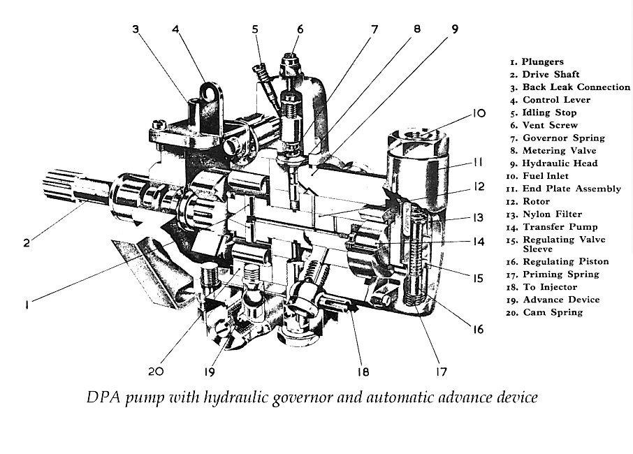 Pump Diagram Besides Fuel Injection Pump On Perkins Injector Pump