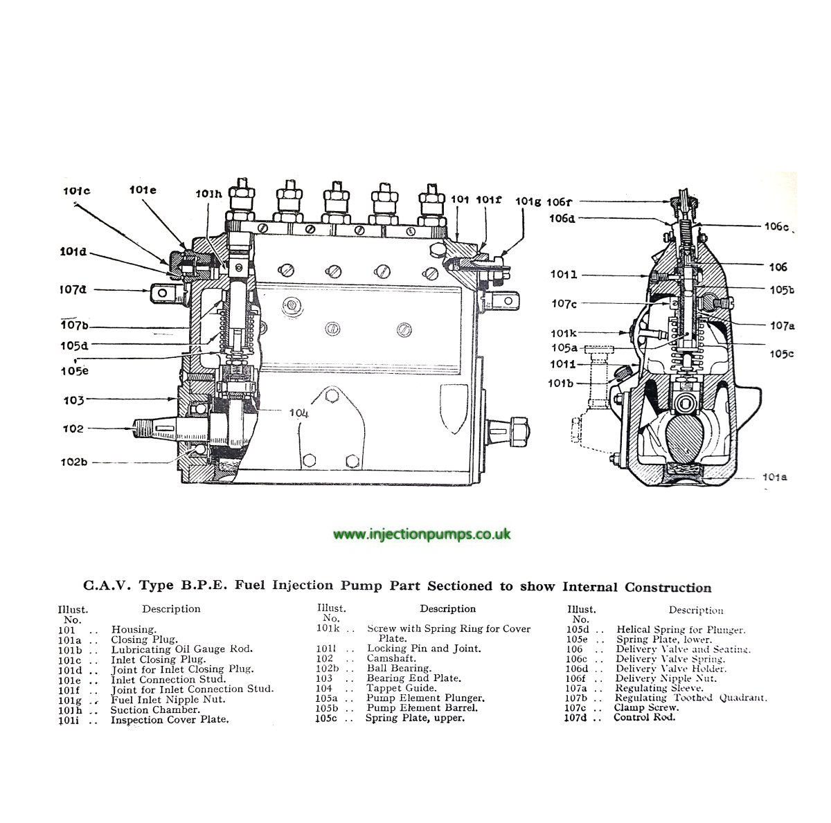 Cav Fuel Injection Pump Diagram