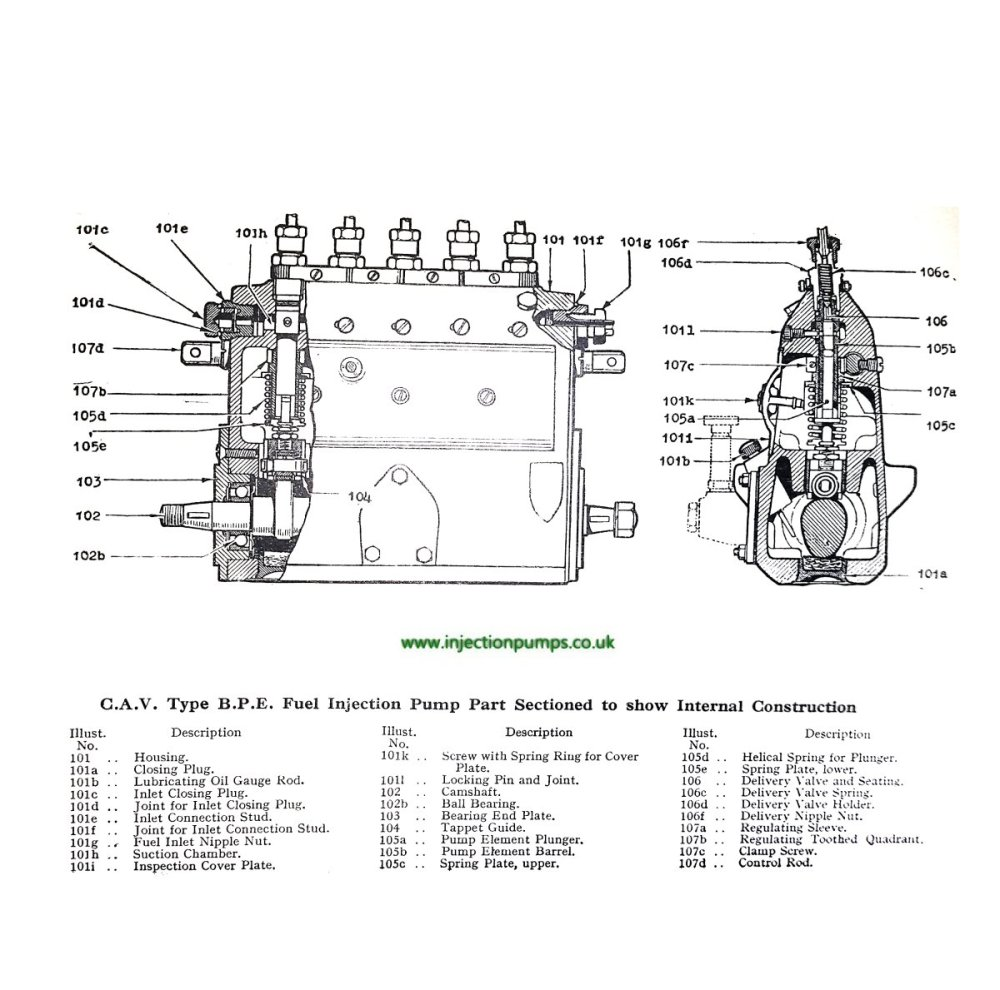 medium resolution of exploded diagrams diesel injection pumps lucas cav fuel injection pump diagram