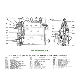 Plunger and element for CAV BPE6A  Diesel Injection Pumps