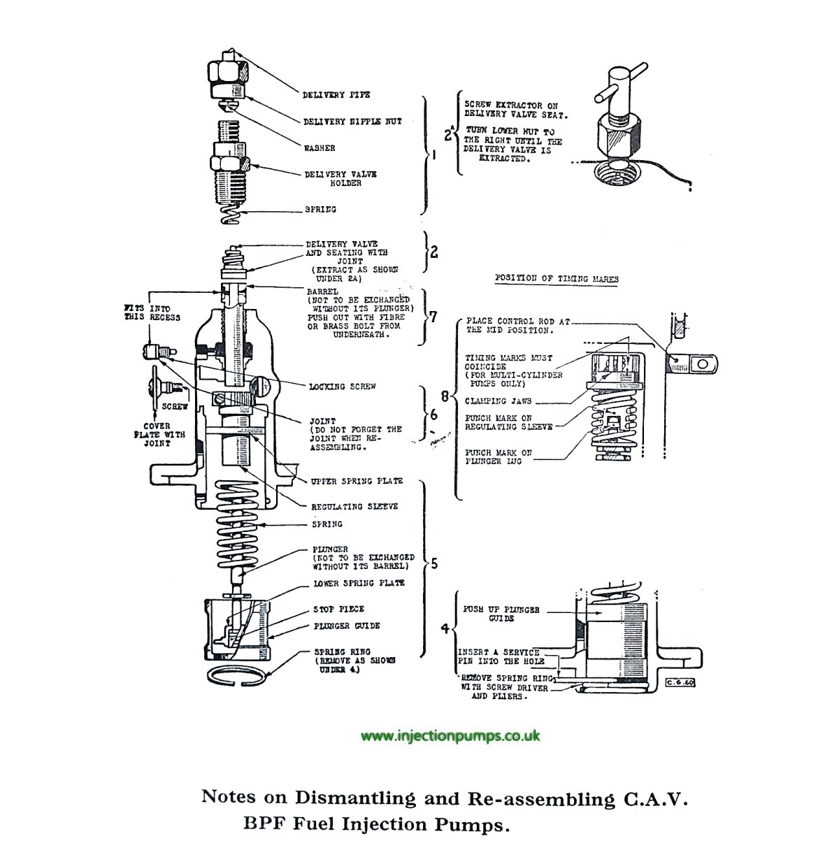 Sel Injector Pump Diagram