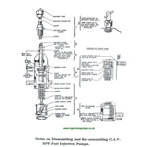 Exploded diagrams  Diesel Injection Pumps