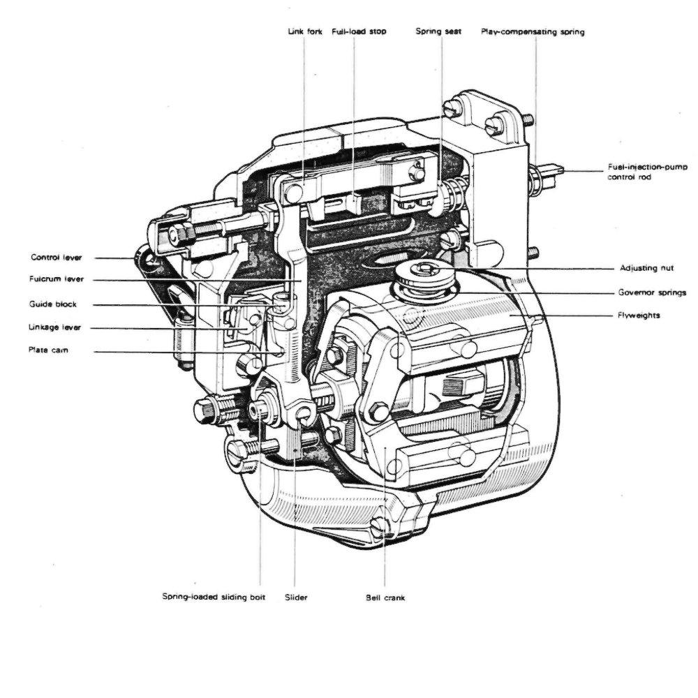 bosch crs cp1 diesel pump manual