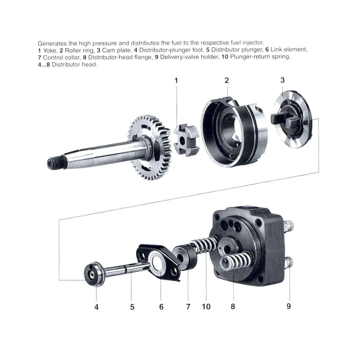 Diagram Bosch Diesel Injection Pump Diagram Bosch Ve Injection Pump