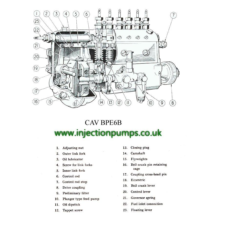 [DIAGRAM] Perkins Diesel Injector Pump Diagram FULL