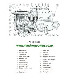 complete seal repair kit for cav bpe6a fuel injection pumps [ 926 x 922 Pixel ]