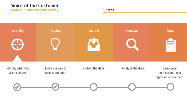 customer-survey-marketing