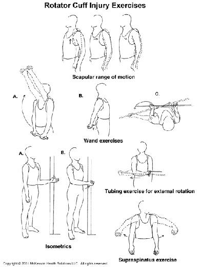 Median Nerve Stretching Exercises