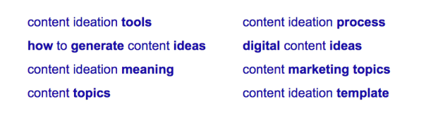 Google for content creation