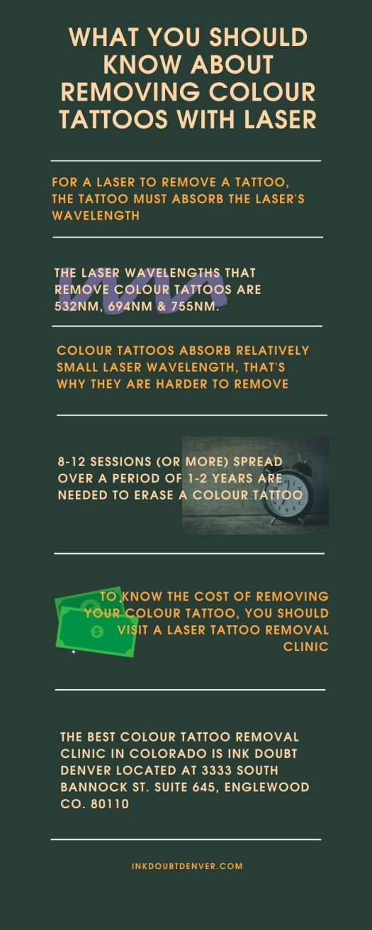 Colour tattoo removal
