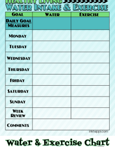 Healthy goals water intake and exercise chart also tips plus  tracking inkhappi rh