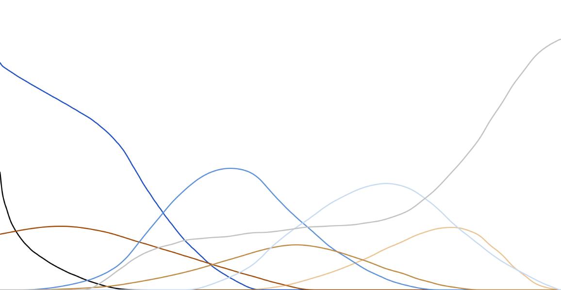 Custom Piezography curves