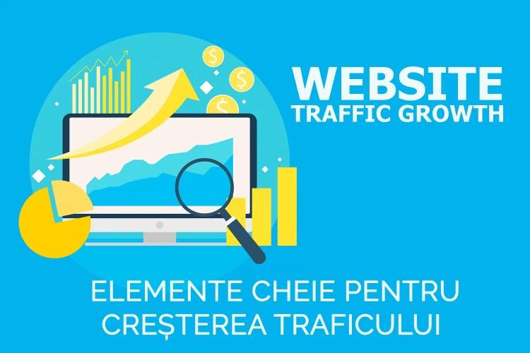 cum cresti traficul pe website – 7 elemente cheie – inkon agentie webdesign si marketing