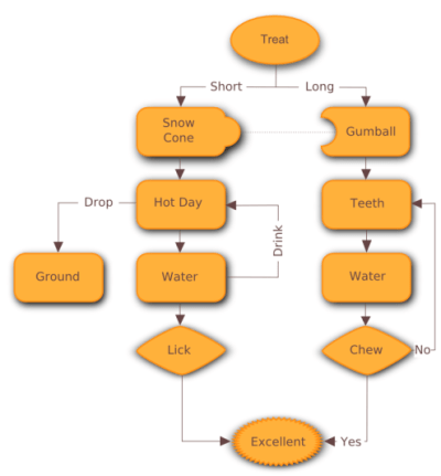 10 tips for creating good looking diagrams using inkscape inkscape 10 tips for creating good looking diagrams using inkscape ccuart Choice Image
