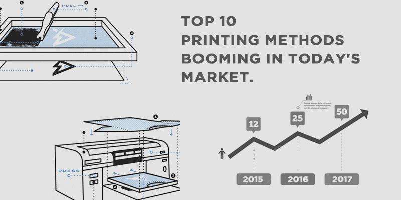 Top 10 Printing Methods Booming in Today's Market