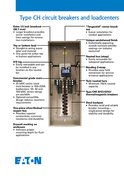 electrical sub panel wiring diagram what is the orbital for nitrogen eaton ch 100 amp 22 space 44 circuit indoor main breaker loadcenter learn more about panels here in our buying guide