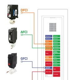 ge 15 amp single pole ground fault breaker with self test rh homedepot com siemens arc fault breaker wiring diagram afci breaker circuit diagram [ 700 x 1285 Pixel ]