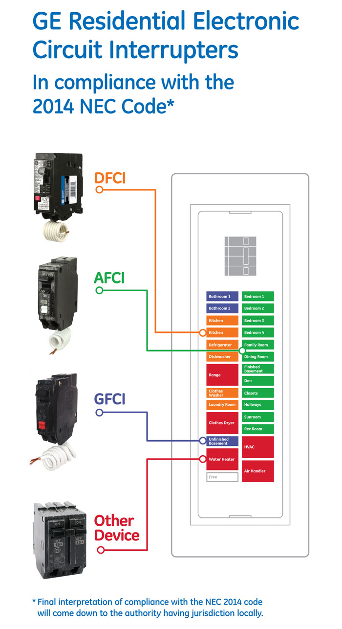 hight resolution of ge 20 amp 1 in single pole afci circuit breaker thql1120afp the breaker box wiring diagram afci wiring for house
